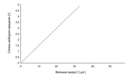 графики.001 2